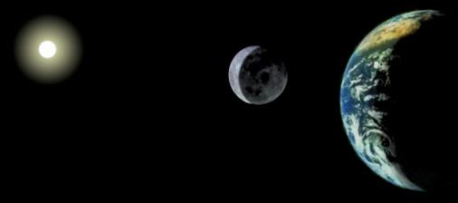 Moon phases solunar fishing hunting feeding times for Solar lunar fishing